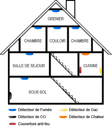 emplacement_detecteur3